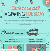 INFOGRAPHIC: #GIVINGTUESDAY BY THE NUMBERS