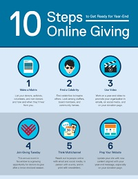 10 STEPS TO GET READY FOR YEAR-END ONLINE GIVING